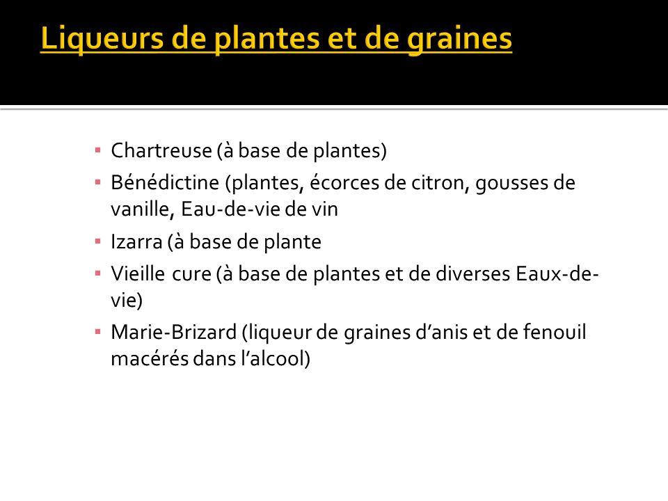 Chartreuse (à base de plantes) Bénédictine (plantes, écorces de citron, gousses de vanille, Eau-de-vie de vin Izarra (à base de plante Vieille cure (à