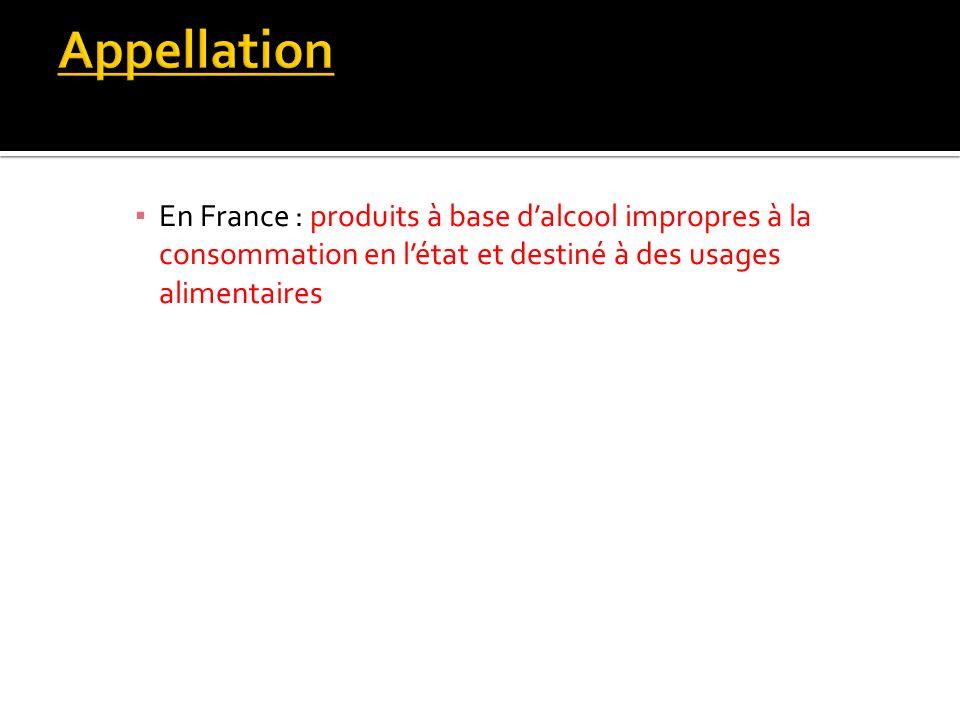 En France : produits à base dalcool impropres à la consommation en létat et destiné à des usages alimentaires