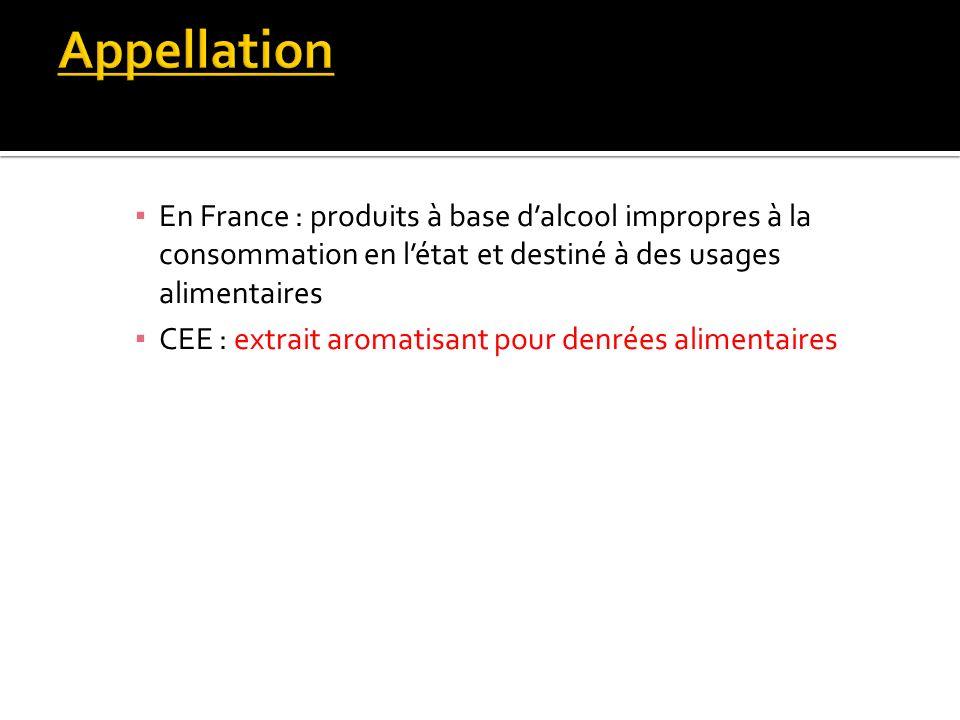 CEE : extrait aromatisant pour denrées alimentaires