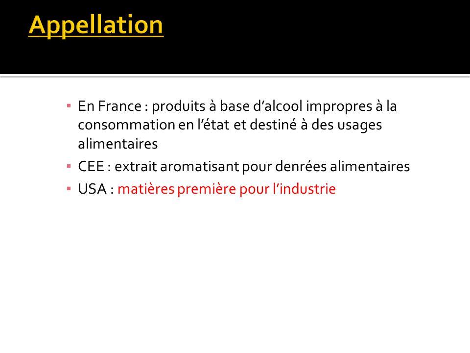 En France : produits à base dalcool impropres à la consommation en létat et destiné à des usages alimentaires CEE : extrait aromatisant pour denrées a