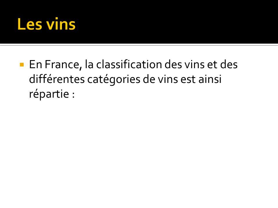 En France, la classification des vins et des différentes catégories de vins est ainsi répartie :