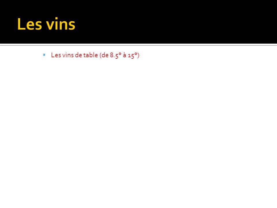 Les vins de table (de 8.5° à 15°)