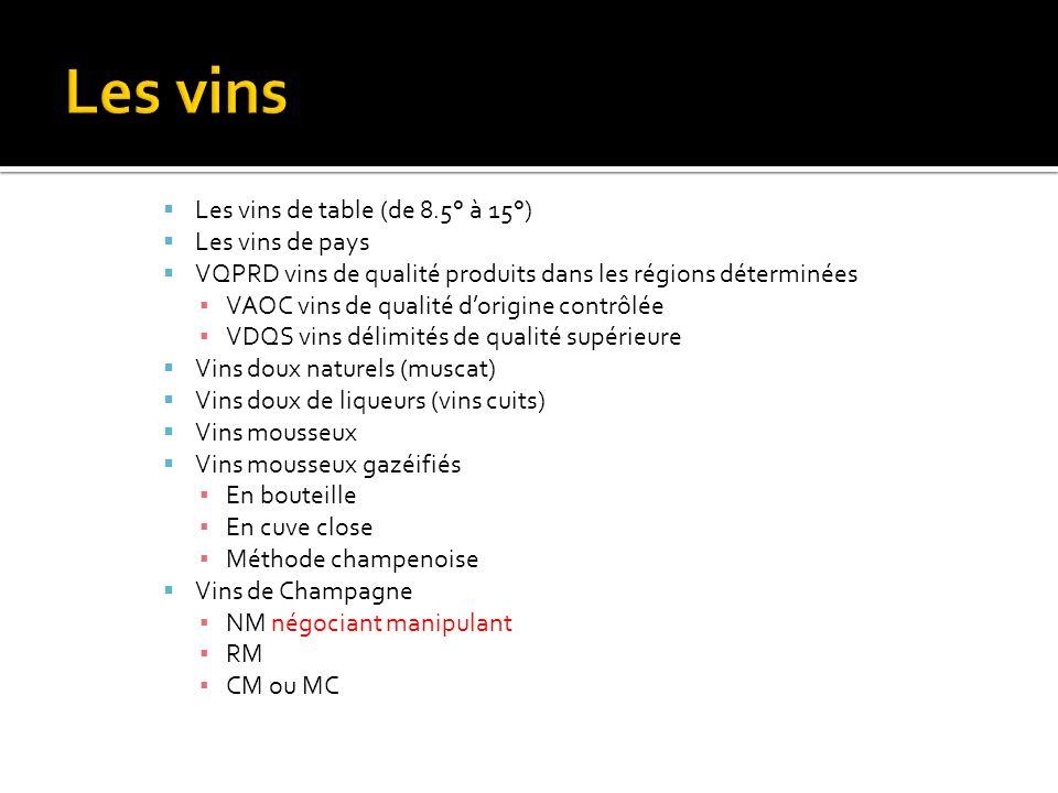 Les vins de table (de 8.5° à 15°) Les vins de pays VQPRD vins de qualité produits dans les régions déterminées VAOC vins de qualité dorigine contrôlée