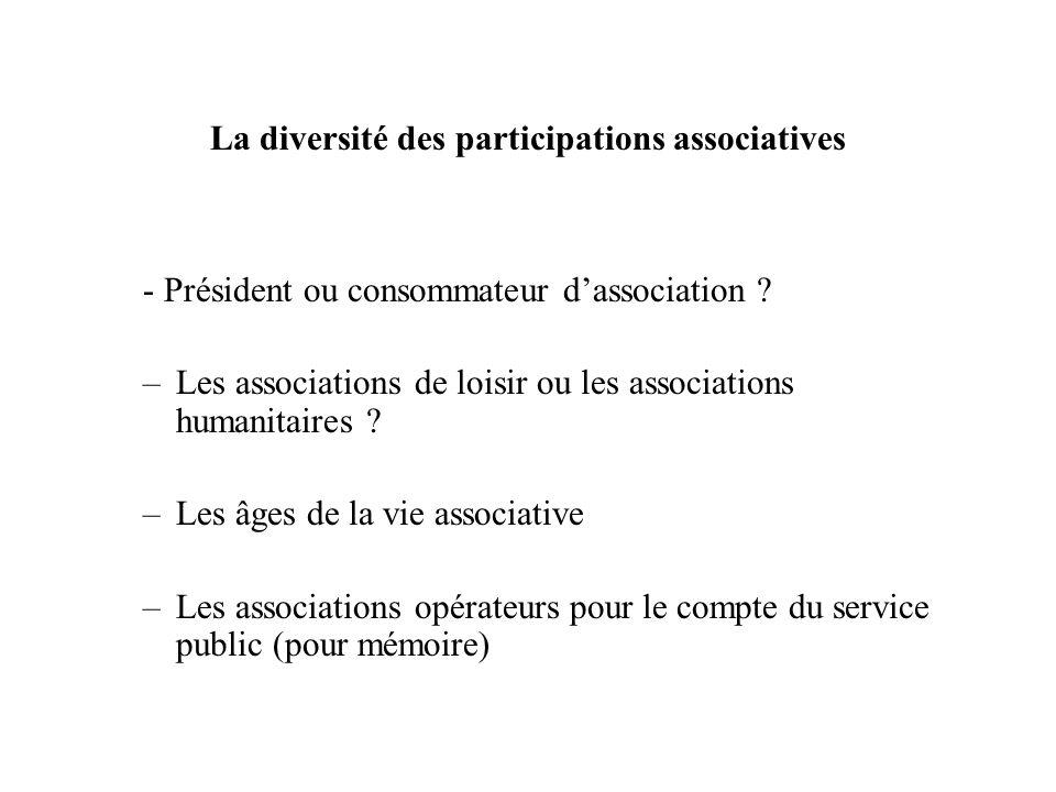 La diversité des participations associatives - Président ou consommateur dassociation ? –Les associations de loisir ou les associations humanitaires ?