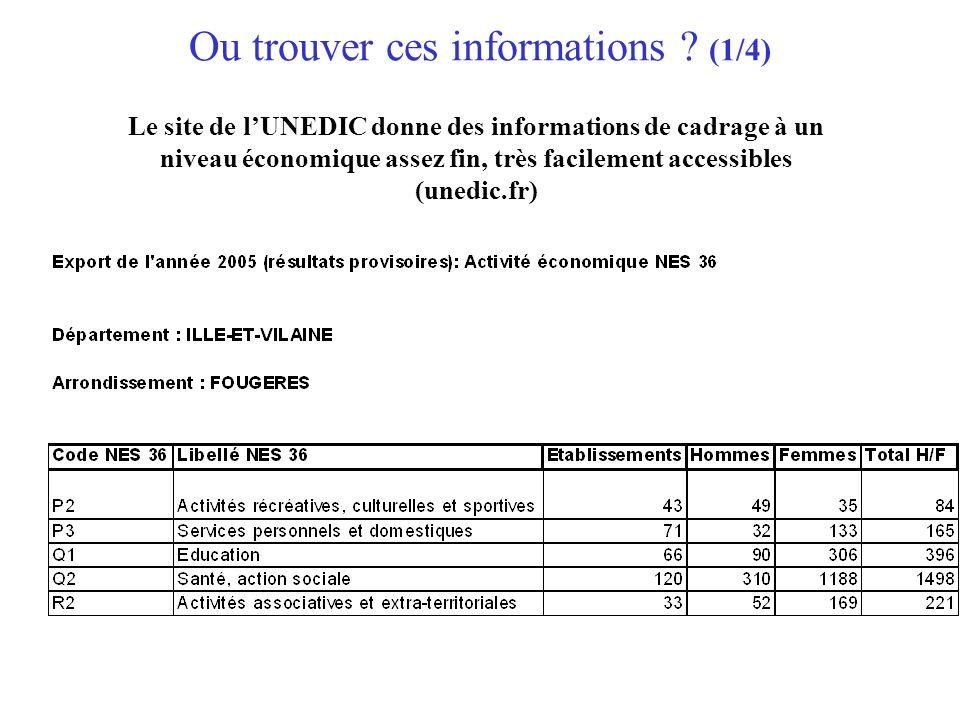 Ou trouver ces informations ? (1/4) Le site de lUNEDIC donne des informations de cadrage à un niveau économique assez fin, très facilement accessibles