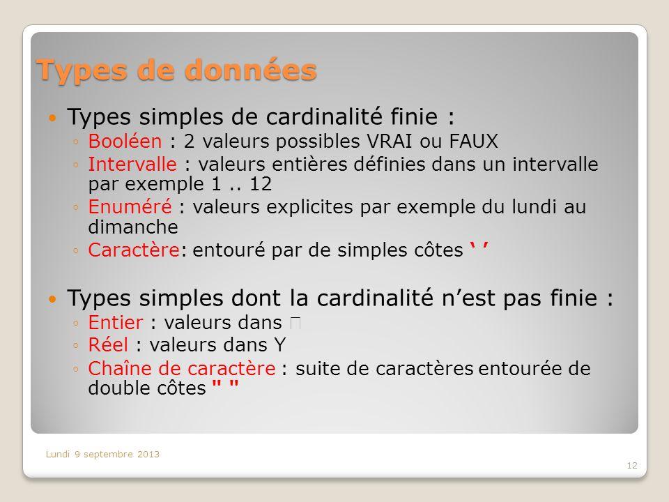 Types de données Types simples de cardinalité finie : Booléen : 2 valeurs possibles VRAI ou FAUX Intervalle : valeurs entières définies dans un interv