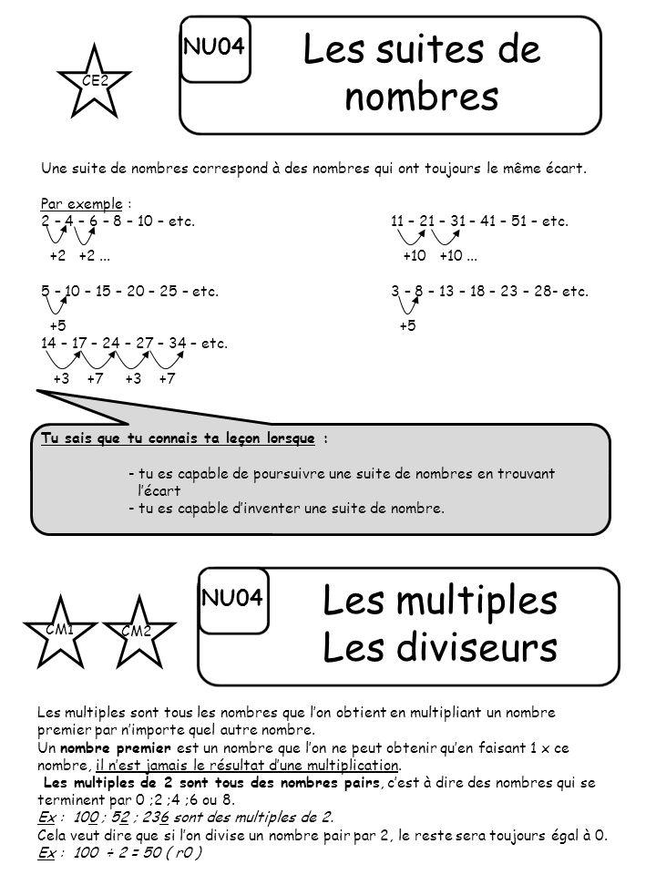 CE2 NU04 Les suites de nombres Une suite de nombres correspond à des nombres qui ont toujours le même écart. Par exemple : 2 – 4 – 6 – 8 – 10 – etc.11
