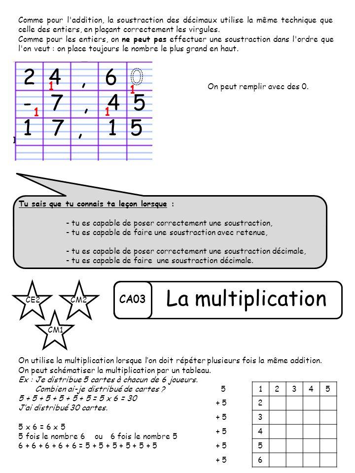 Comme pour l'addition, la soustraction des décimaux utilise la même technique que celle des entiers, en plaçant correctement les virgules. Comme pour