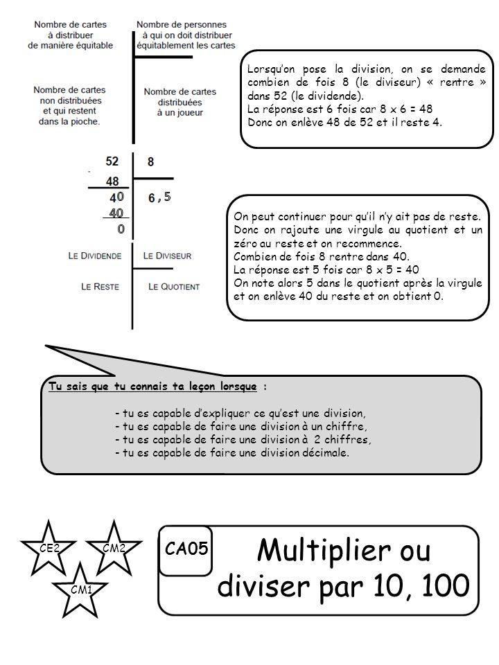 Lorsquon pose la division, on se demande combien de fois 8 (le diviseur) « rentre » dans 52 (le dividende). La réponse est 6 fois car 8 x 6 = 48 Donc