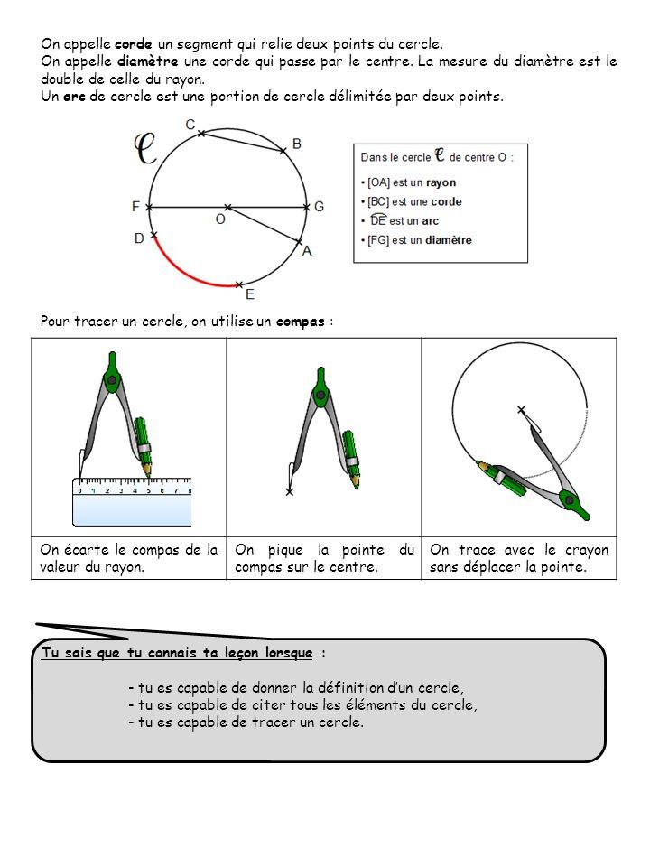 On appelle corde un segment qui relie deux points du cercle. On appelle diamètre une corde qui passe par le centre. La mesure du diamètre est le doubl