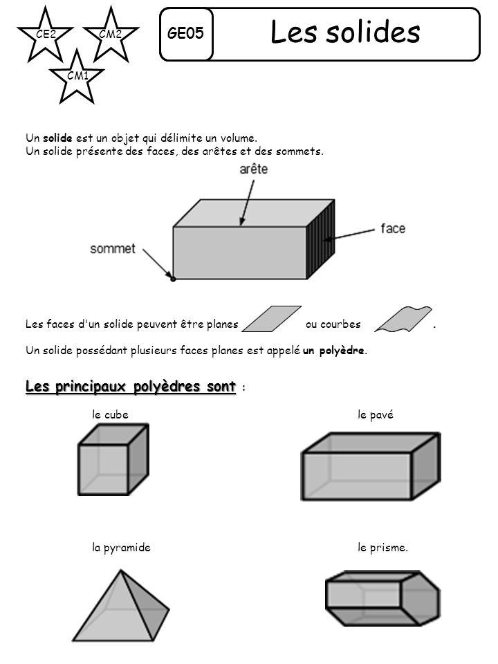 GE05 CE2 CM1 CM2 Les solides Un solide est un objet qui délimite un volume. Un solide présente des faces, des arêtes et des sommets. Les faces d'un so