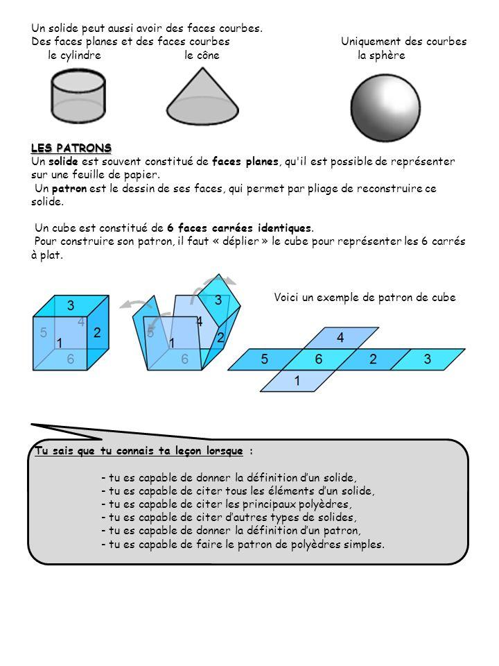 Un solide peut aussi avoir des faces courbes. Des faces planes et des faces courbes Uniquement des courbes le cylindre le cône la sphère LES PATRONS U