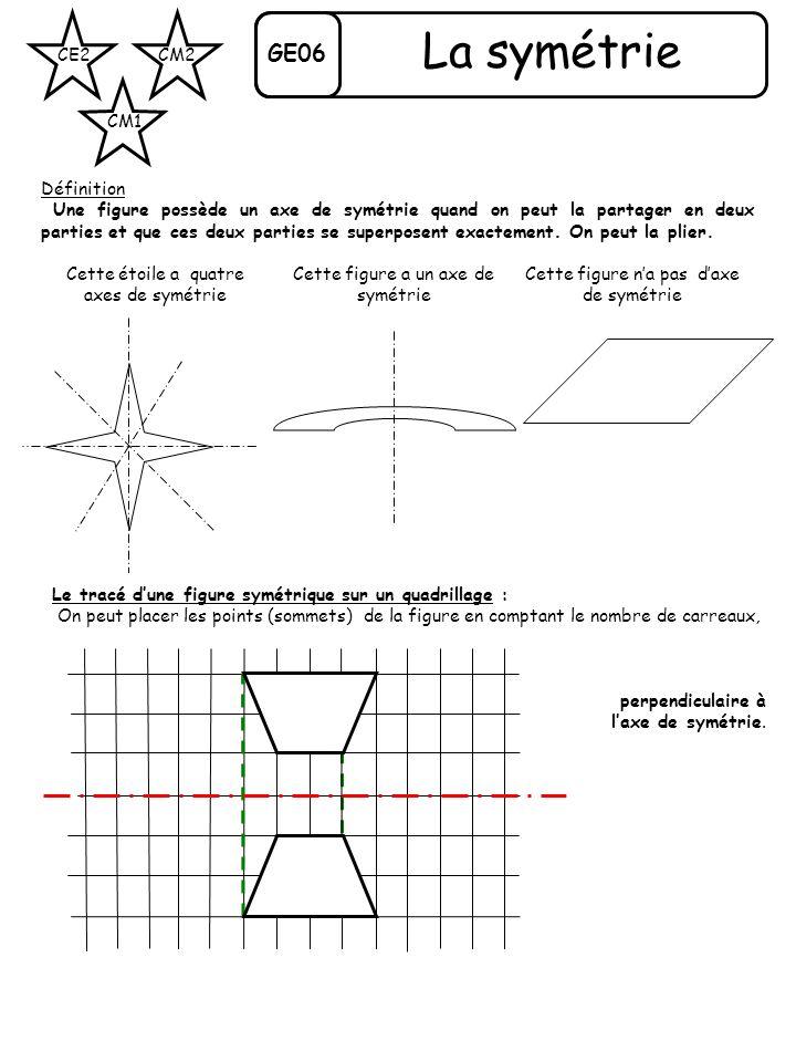 GE06 CE2 CM1 CM2 La symétrie Cette étoile a quatre axes de symétrie Cette figure a un axe de symétrie Cette figure na pas daxe de symétrie Définition