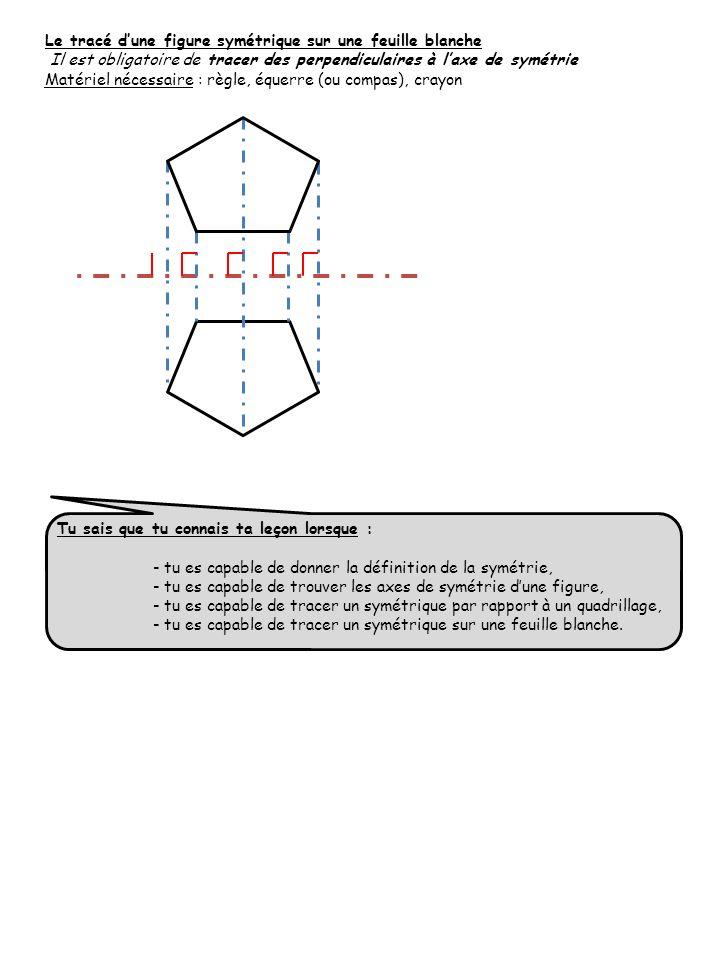 Le tracé dune figure symétrique sur une feuille blanche Il est obligatoire de tracer des perpendiculaires à laxe de symétrie Matériel nécessaire : règ