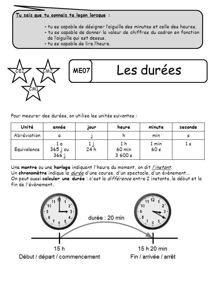 ME07 CE2 CM1 CM2 Les durées Tu sais que tu connais ta leçon lorsque : - tu es capable de désigner laiguille des minutes et celle des heures, - tu es c