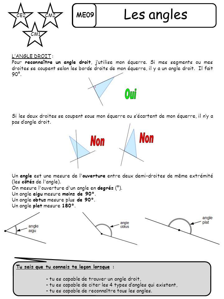 ME09 CE2 CM1 CM2 Les angles LANGLE DROIT : Pour reconnaître un angle droit, jutilise mon équerre. Si mes segments ou mes droites se coupent selon les