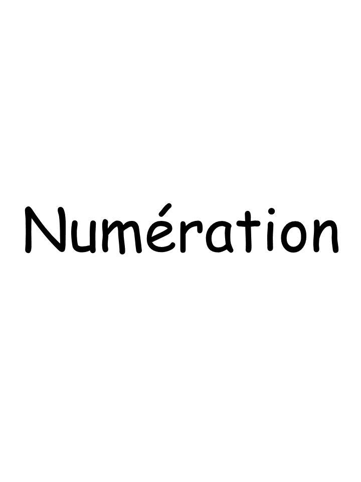 CE2 CM1 CM2 NU01 Chiffres et Nombres Il existe 10 chiffres qui composent tous les nombres : 0 – 1 – 2 – 3 – 4 – 5 – 6 – 7 – 8 – 9 vont former tous les nombres Ex : 12 452 est un nombre de 5 chiffres Le chiffre des unités de mille est le 2 Le nombre des unités de mille est le 12 Donc pour connaître le nombre de milliers qui compose 12 452 il suffit de lire tous les chiffres qui précèdent le chiffre des unités de mille.