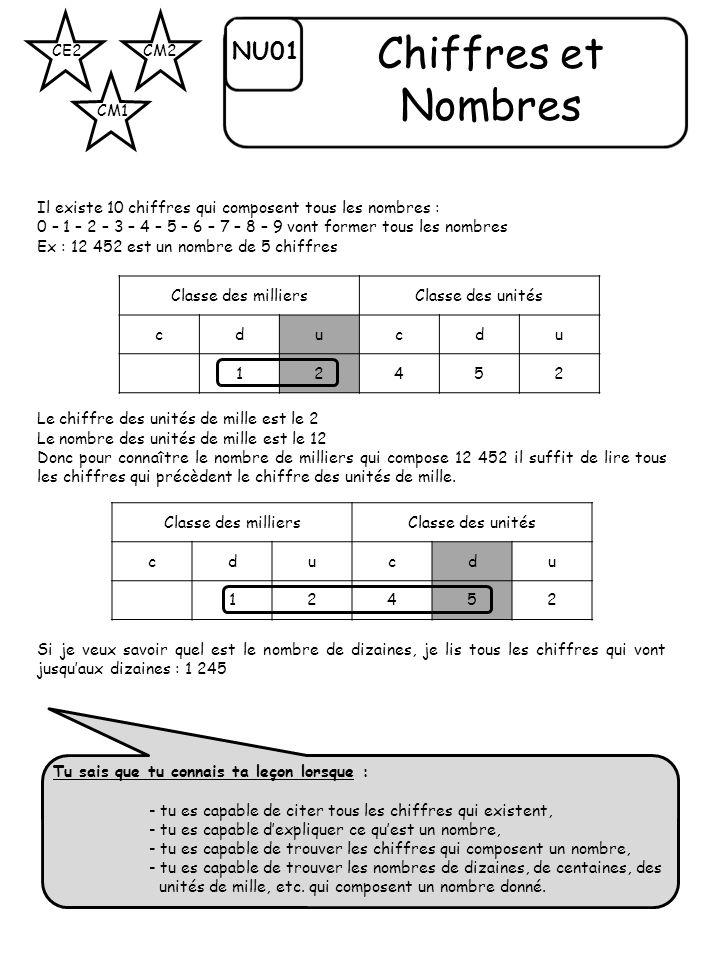 CE2 CM1 CM2 NU01 Chiffres et Nombres Il existe 10 chiffres qui composent tous les nombres : 0 – 1 – 2 – 3 – 4 – 5 – 6 – 7 – 8 – 9 vont former tous les