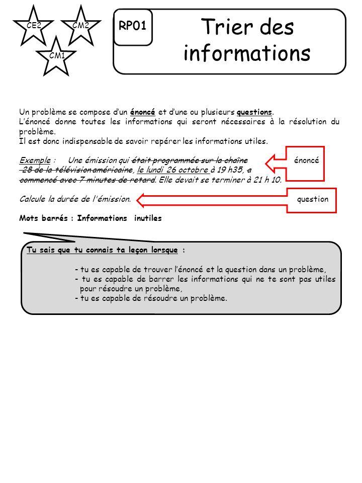 CE2 CM1 CM2 RP01 Trier des informations Un problème se compose dun énoncé et dune ou plusieurs questions. Lénoncé donne toutes les informations qui se