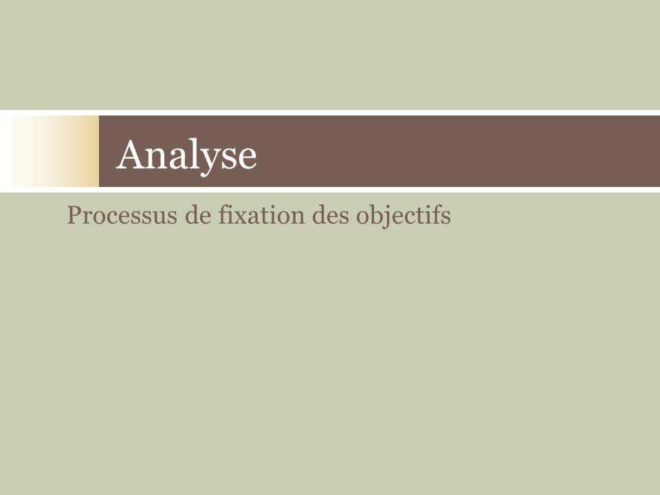 Processus de fixation des objectifs Analyse