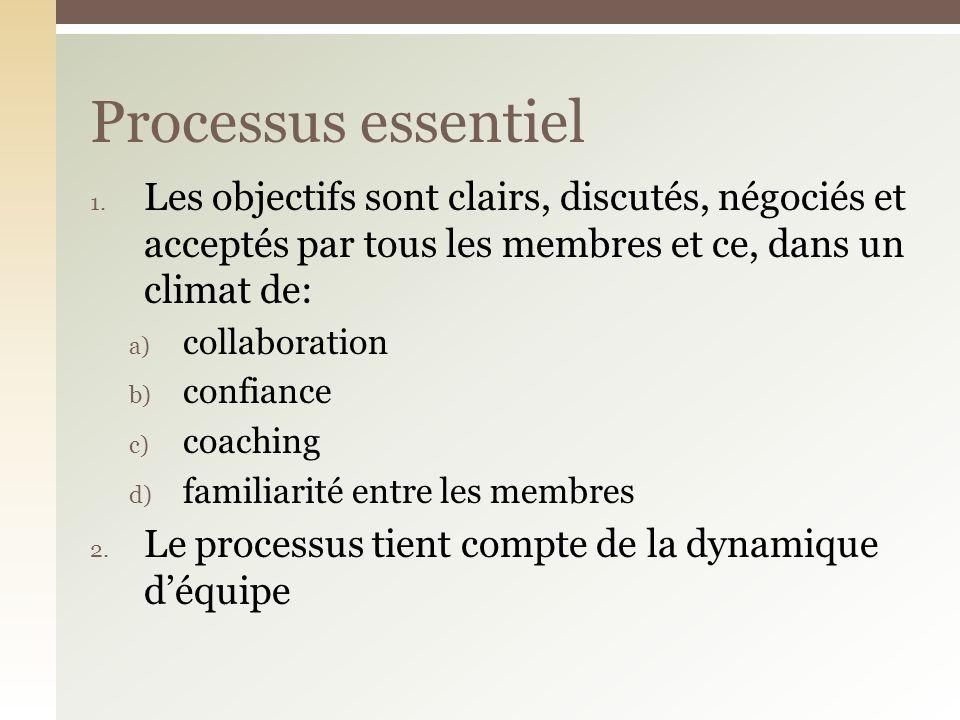 1. Les objectifs sont clairs, discutés, négociés et acceptés par tous les membres et ce, dans un climat de: a) collaboration b) confiance c) coaching