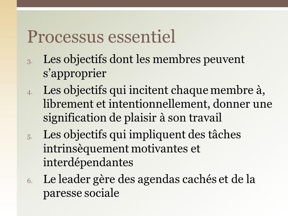 3.Les objectifs dont les membres peuvent sapproprier 4.