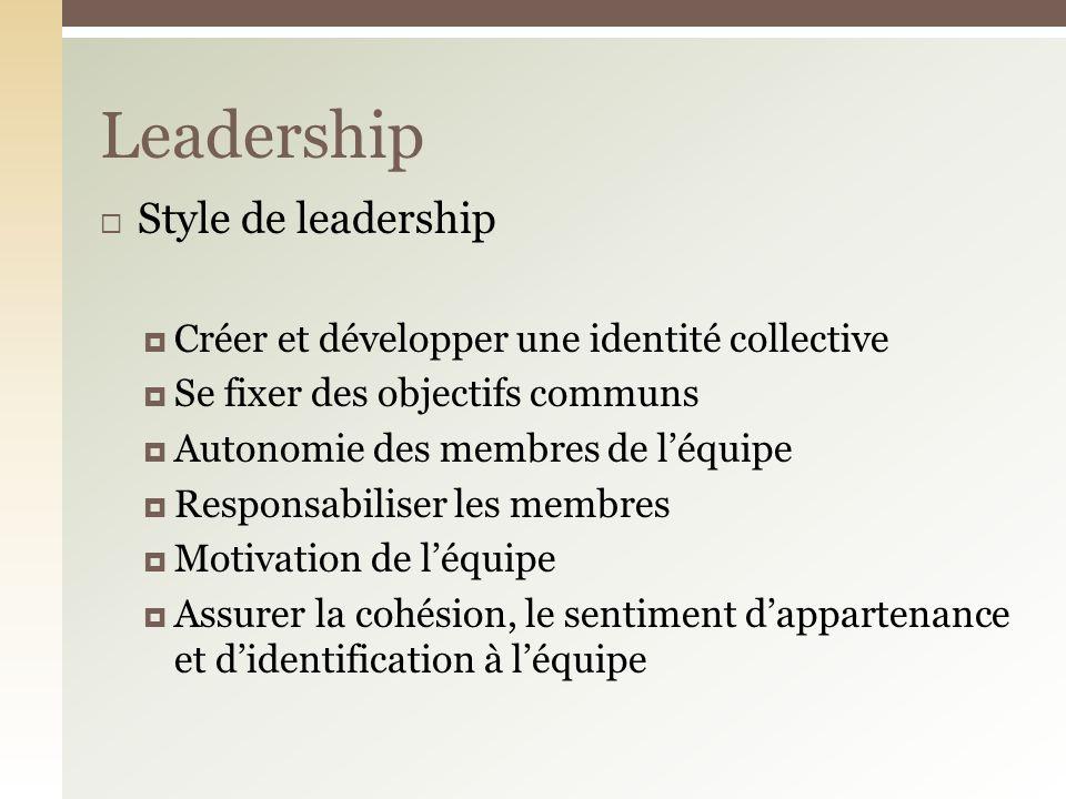 Style de leadership Créer et développer une identité collective Se fixer des objectifs communs Autonomie des membres de léquipe Responsabiliser les membres Motivation de léquipe Assurer la cohésion, le sentiment dappartenance et didentification à léquipe Leadership
