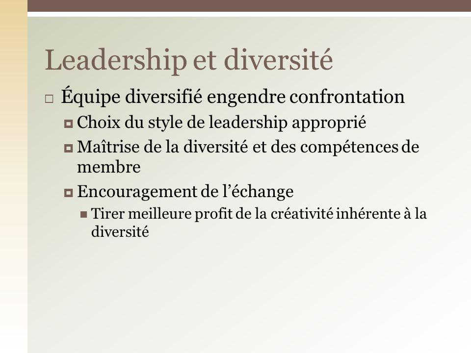 Équipe diversifié engendre confrontation Choix du style de leadership approprié Maîtrise de la diversité et des compétences de membre Encouragement de léchange Tirer meilleure profit de la créativité inhérente à la diversité Leadership et diversité