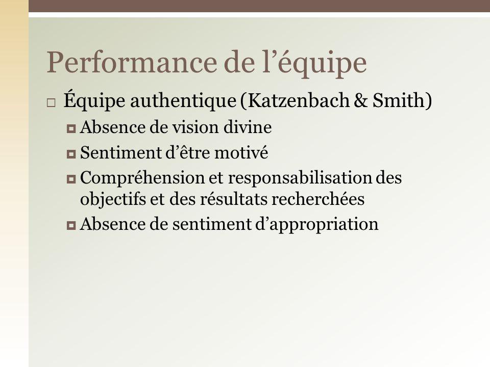 Équipe authentique (Katzenbach & Smith) Absence de vision divine Sentiment dêtre motivé Compréhension et responsabilisation des objectifs et des résultats recherchées Absence de sentiment dappropriation Performance de léquipe