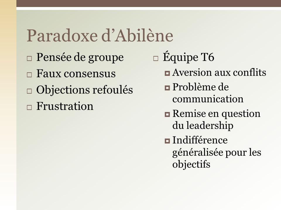 Pensée de groupe Faux consensus Objections refoulés Frustration Équipe T6 Aversion aux conflits Problème de communication Remise en question du leader