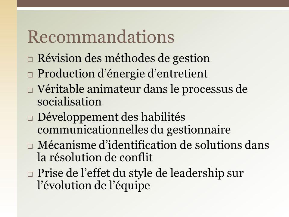 Révision des méthodes de gestion Production dénergie dentretient Véritable animateur dans le processus de socialisation Développement des habilités communicationnelles du gestionnaire Mécanisme didentification de solutions dans la résolution de conflit Prise de leffet du style de leadership sur lévolution de léquipe Recommandations