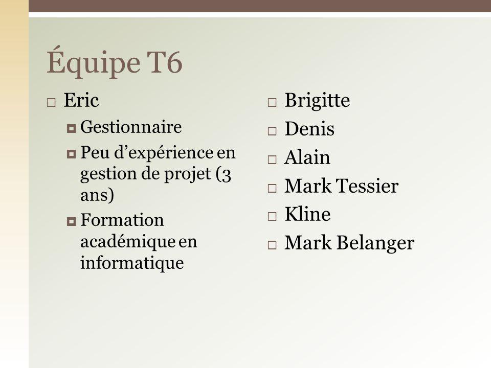 Eric Gestionnaire Peu dexpérience en gestion de projet (3 ans) Formation académique en informatique Brigitte Denis Alain Mark Tessier Kline Mark Belanger Équipe T6