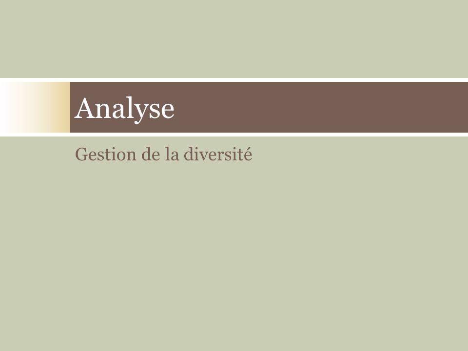 Gestion de la diversité Analyse