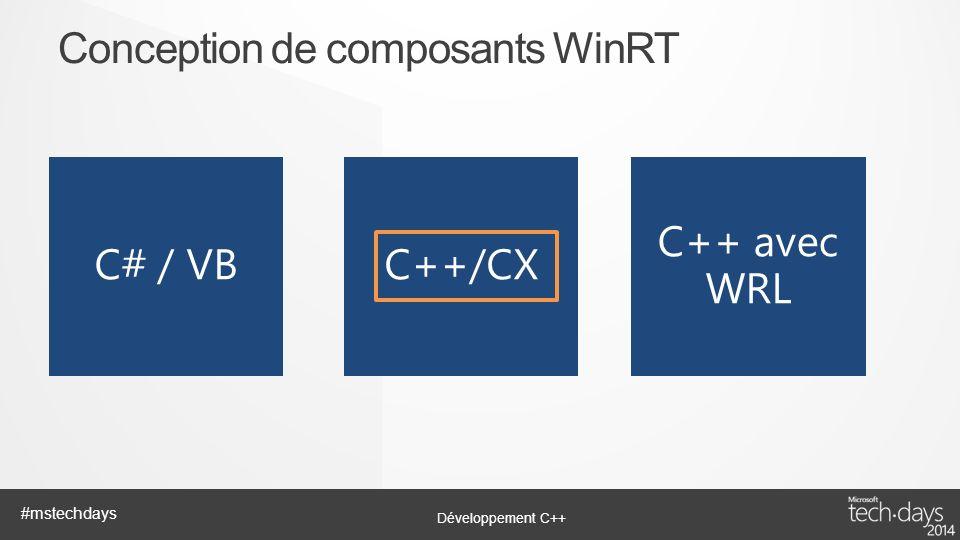 Développement C++ #mstechdays Conception de composants WinRT C# / VBC++/CX C++ avec WRL