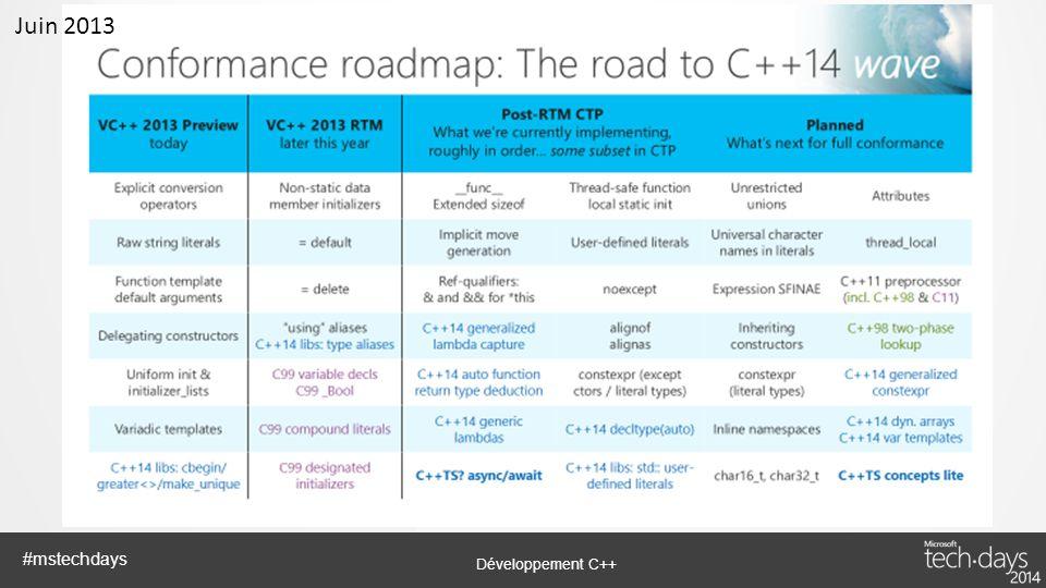 Développement C++ #mstechdays Juin 2013