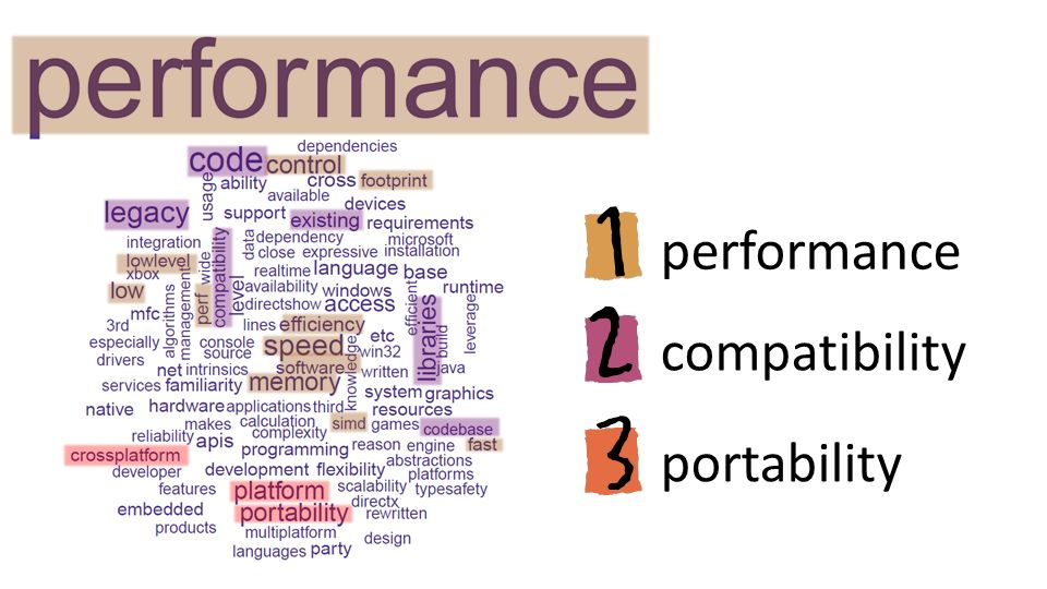 performance compatibility portability