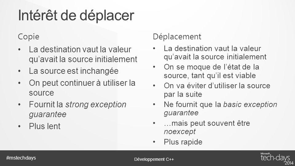 Développement C++ #mstechdays Copie La destination vaut la valeur quavait la source initialement La source est inchangée On peut continuer à utiliser