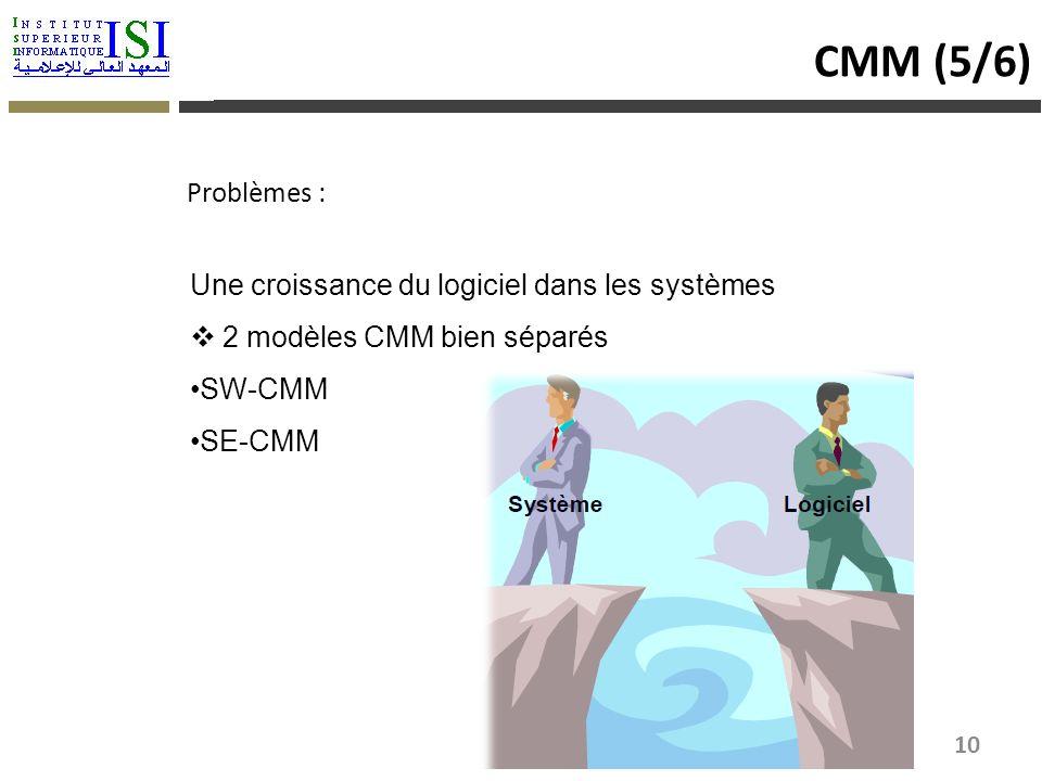 Problèmes : Une croissance du logiciel dans les systèmes 2 modèles CMM bien séparés SW-CMM SE-CMM CMM (5/6) 10