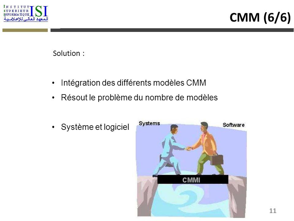 Solution : Intégration des différents modèles CMM Résout le problème du nombre de modèles Système et logiciel CMM (6/6) 11