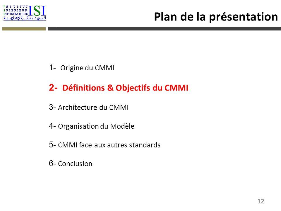 Plan de la présentation 1- Origine du CMMI 2- Définitions & Objectifs du CMMI 3- Architecture du CMMI 4- Organisation du Modèle 5- CMMI face aux autre