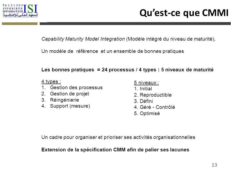 Quest-ce que CMMI Capability Maturity Model Integration (Modèle intégré du niveau de maturité), Un modèle de référence et un ensemble de bonnes pratiq