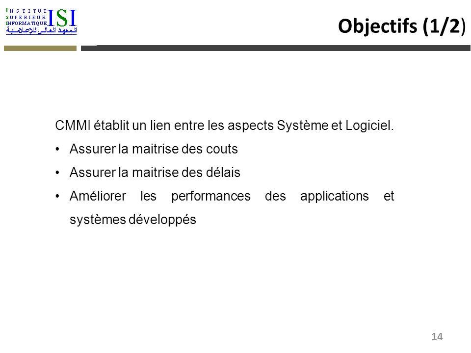 CMMI établit un lien entre les aspects Système et Logiciel. Assurer la maitrise des couts Assurer la maitrise des délais Améliorer les performances de