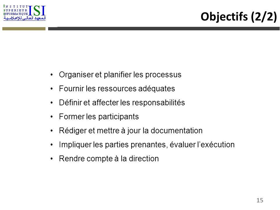Organiser et planifier les processus Fournir les ressources adéquates Définir et affecter les responsabilités Former les participants Rédiger et mettr