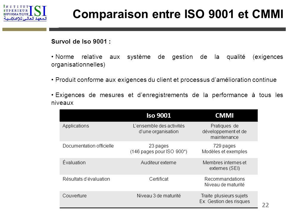 Comparaison entre ISO 9001 et CMMI Survol de Iso 9001 : Norme relative aux système de gestion de la qualité (exigences organisationnelles) Produit con
