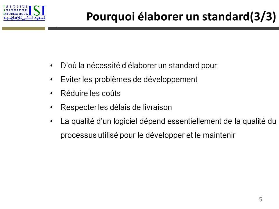 Doù la nécessité délaborer un standard pour: Eviter les problèmes de développement Réduire les coûts Respecter les délais de livraison La qualité dun