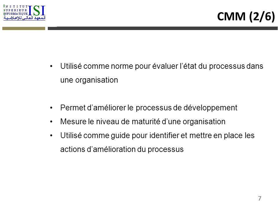 Utilisé comme norme pour évaluer létat du processus dans une organisation Permet daméliorer le processus de développement Mesure le niveau de maturité