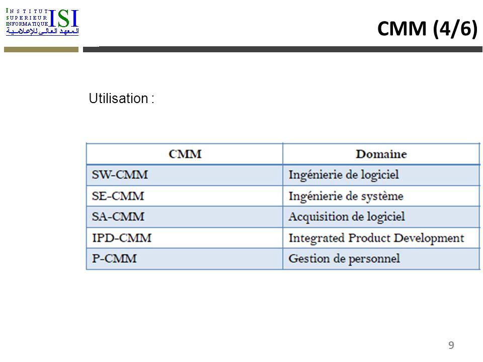 Utilisation : CMM (4/6) 9