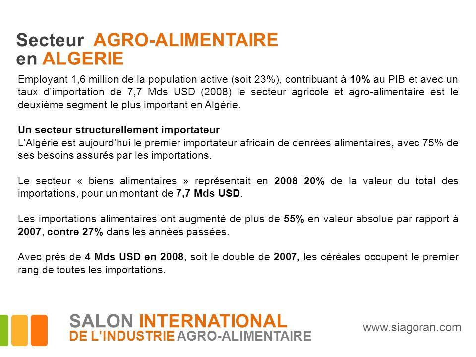 Secteur AGRO-ALIMENTAIRE www.siagoran.com en ALGERIE Employant 1,6 million de la population active (soit 23%), contribuant à 10% au PIB et avec un tau