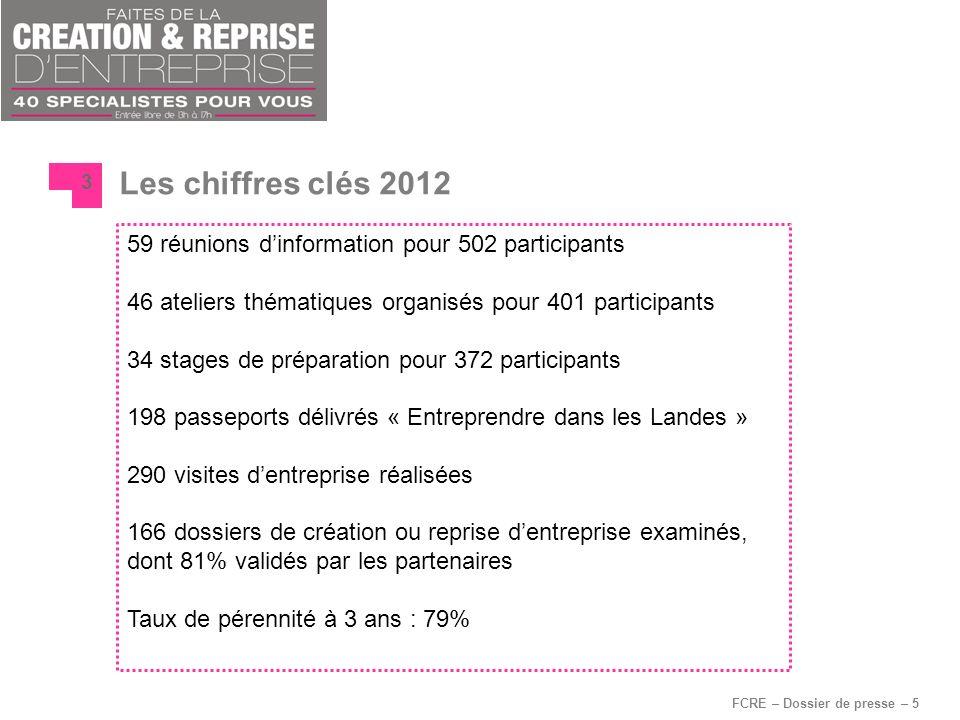 FCRE – Dossier de presse – 5 Les chiffres clés 2012 3 59 réunions dinformation pour 502 participants 46 ateliers thématiques organisés pour 401 partic