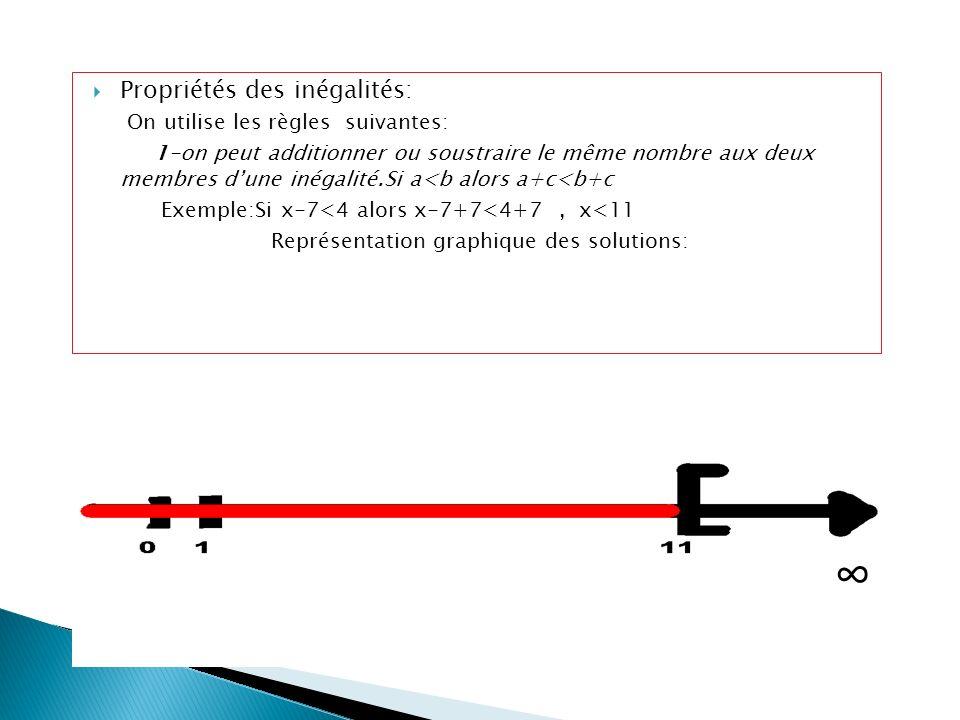 Propriétés des inégalités: On utilise les règles suivantes: 1-on peut additionner ou soustraire le même nombre aux deux membres dune inégalité.Si a<b